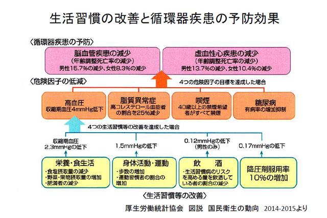 fig-Yamashina-6.jpg