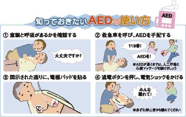 知っておきたいAEDの使い方イメージ