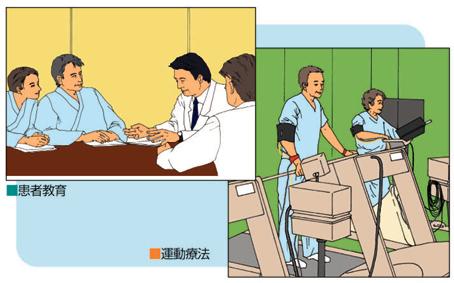 患者教育と運動療法・イラスト
