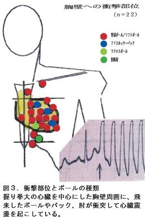 49図3.jpg