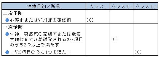 佐藤表3.jpg