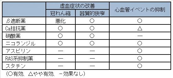 倉林表.jpg
