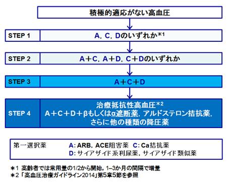 原田図.jpg