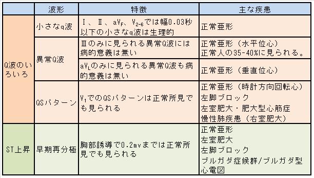 樋口表2.jpg