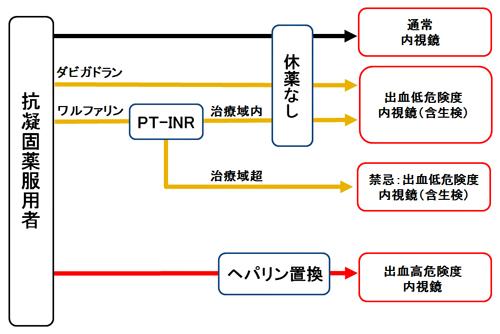 篠原図.jpg