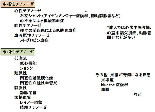 藤井図2.jpg