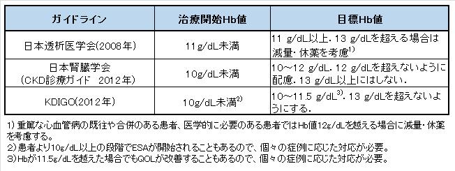 長田表.jpg