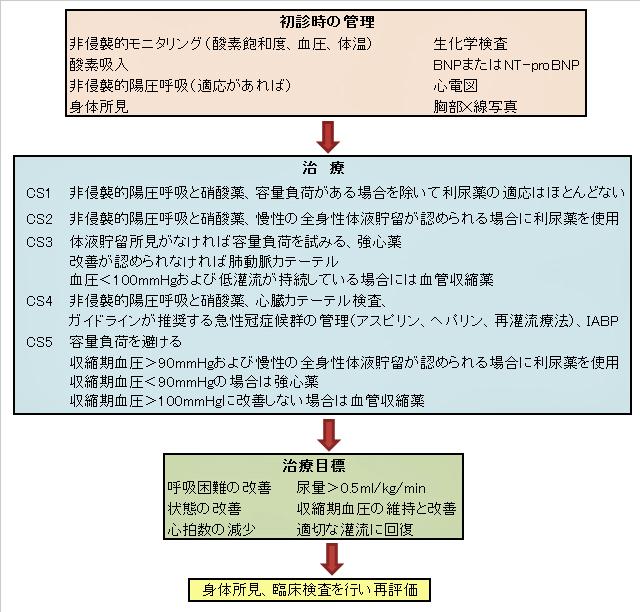 高橋図1.jpg