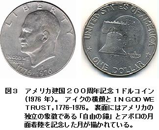 アメリカ建国200周年記念1ドルコイン.png