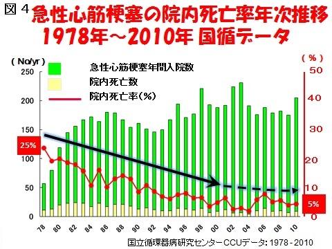 図4死亡率推移.jpg