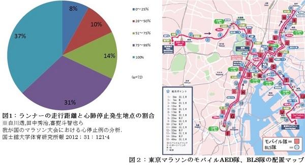マラソン図.jpg