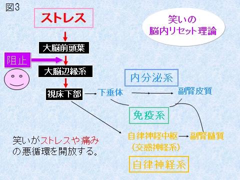 笑い図3.jpg