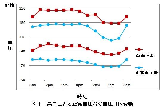 血圧の話図1.jpg