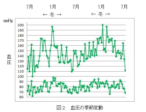 血圧の話図2.jpg