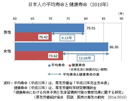 長寿図1.jpg